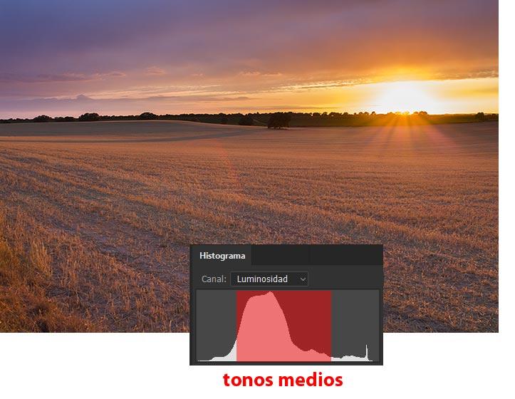 Ejemplo de histograma, zonas de tonos medios