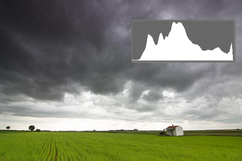 Fotografía cómo usar el histograma