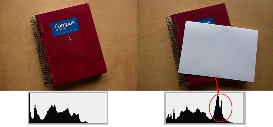 Comparación fotografías cambio histograma al introducir partes blancas