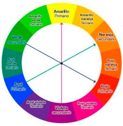 Esquema de colores complementarios