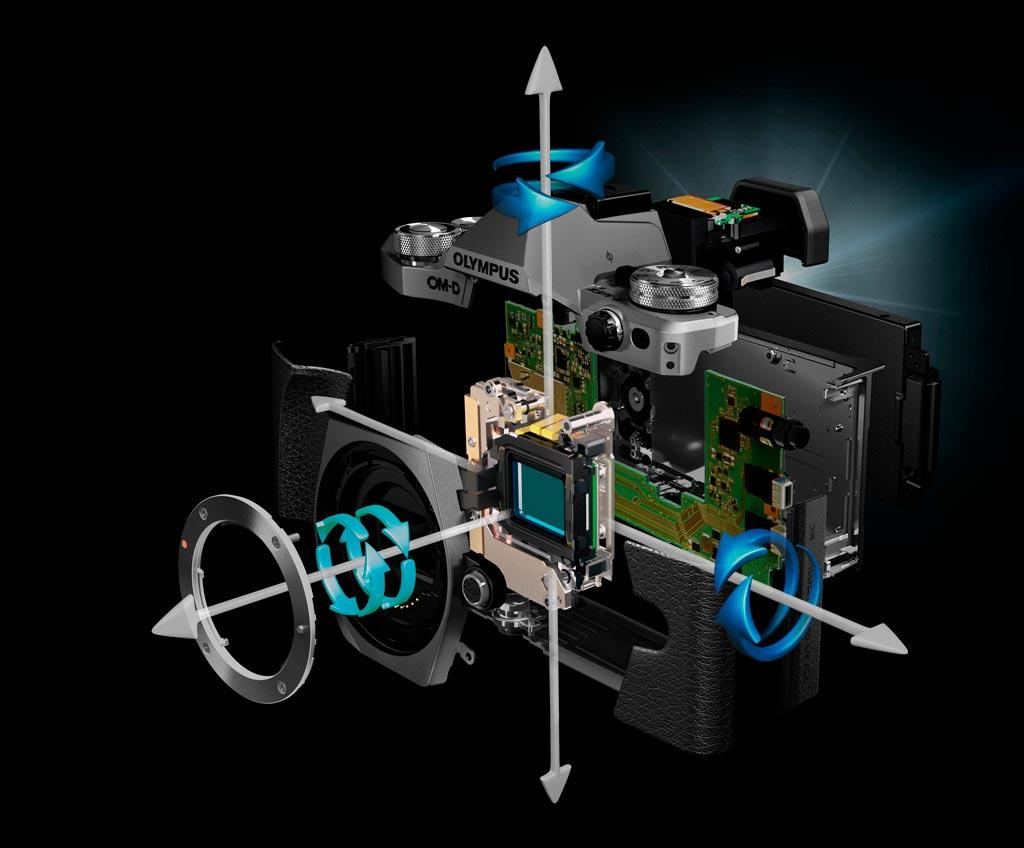 Sistema de estabilización mecánica cámara de fotos